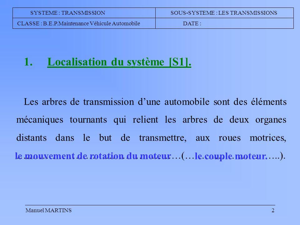 1. Localisation du système [S1].